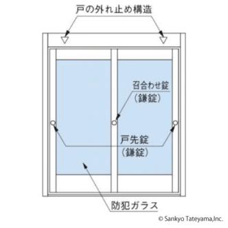 防犯建物部品ドア
